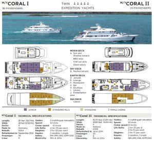 Coral Deck Plans